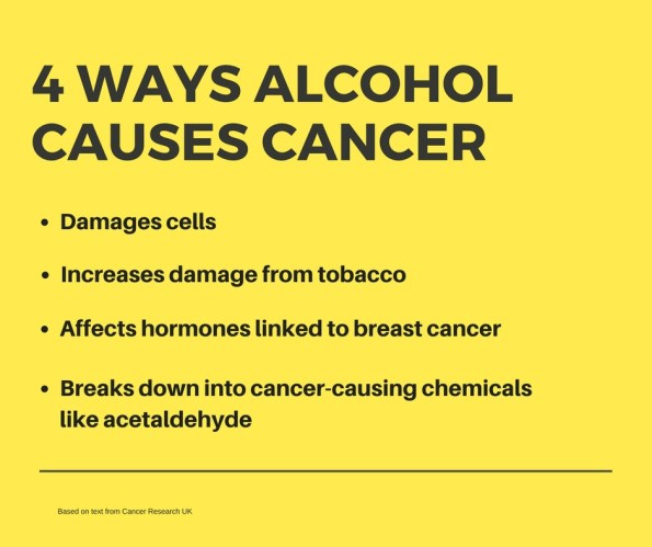 why alcohol causes cancer