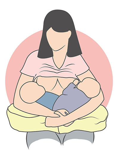 Breastfeeding twins - front cross position