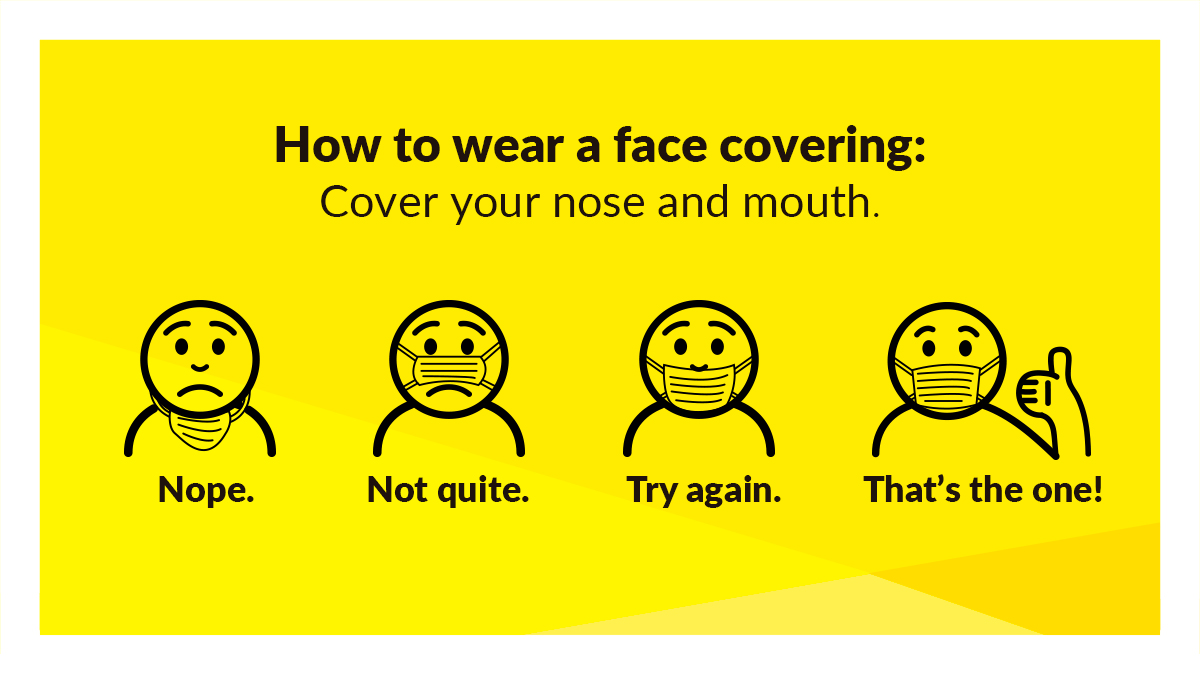 How to properly wear a face covering, cover your nose and mouth.